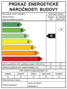 Průkaz energetické náročnosti budov viz vyhláška č. 148/2007 o energetické náročnosti budov.
